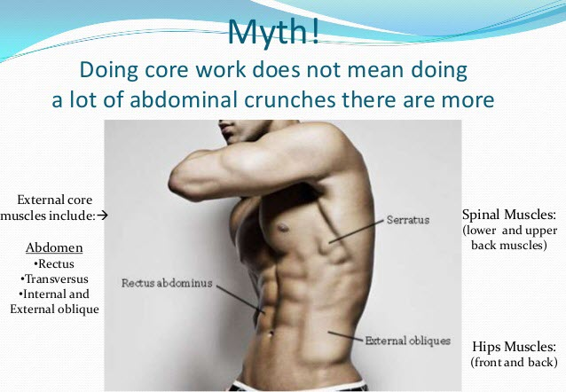 fitness-myths-6-638.jpg