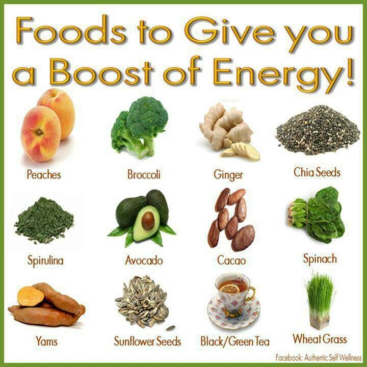 3d2c4a052402f06c94bc96f8a069f260--energy-boosters-eating-healthy.jpg