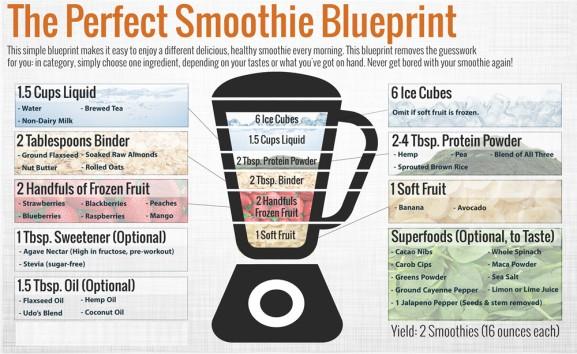 smoothie-blueprint.- smalljpg.jpg